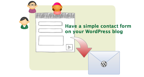 Amazing WordPress Plugins