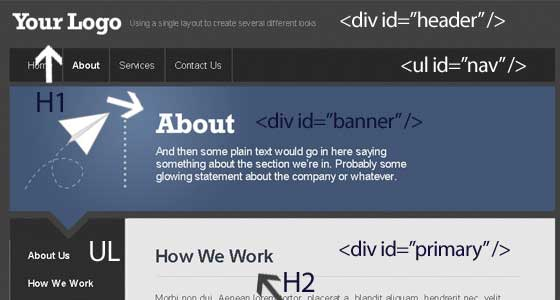 How to Convert PSD to HTML