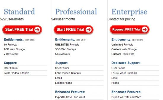 pricetable-101 Top 13 Web Design Price Tables Example