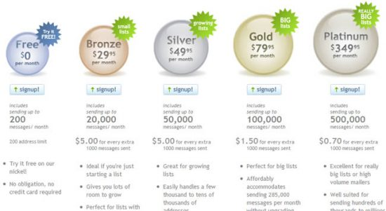 pricetable-121 Top 13 Web Design Price Tables Example
