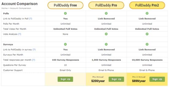 pricetable-131 Top 13 Web Design Price Tables Example