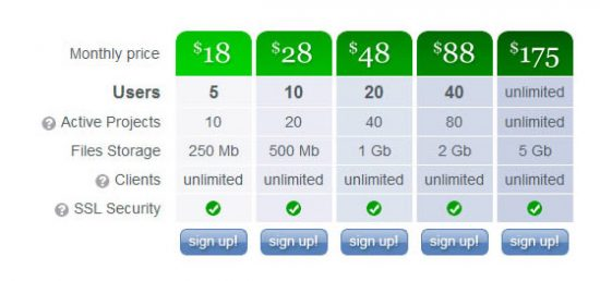 pricetable-41 Top 13 Web Design Price Tables Example