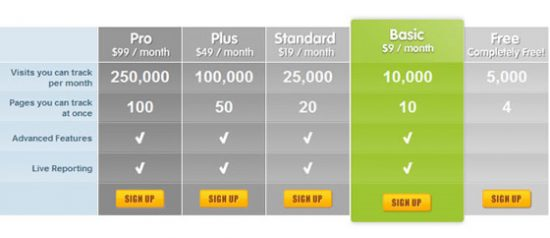 pricetable-61 Top 13 Web Design Price Tables Example