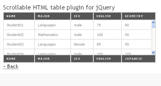 Jquery Tools & Plugins