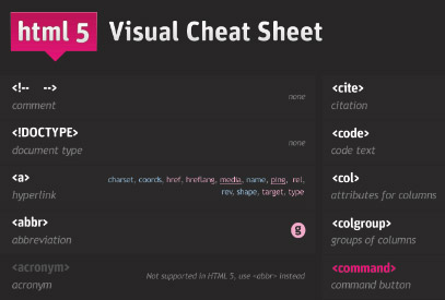 HTML5 & CSS3 Tools