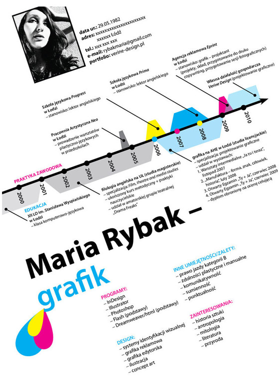 Maria-Rybak 30+ CV/Resume Design Inspiration