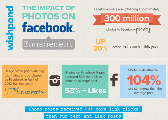 Facebook-Engagement 50 Best Infographics Designs Inspirations