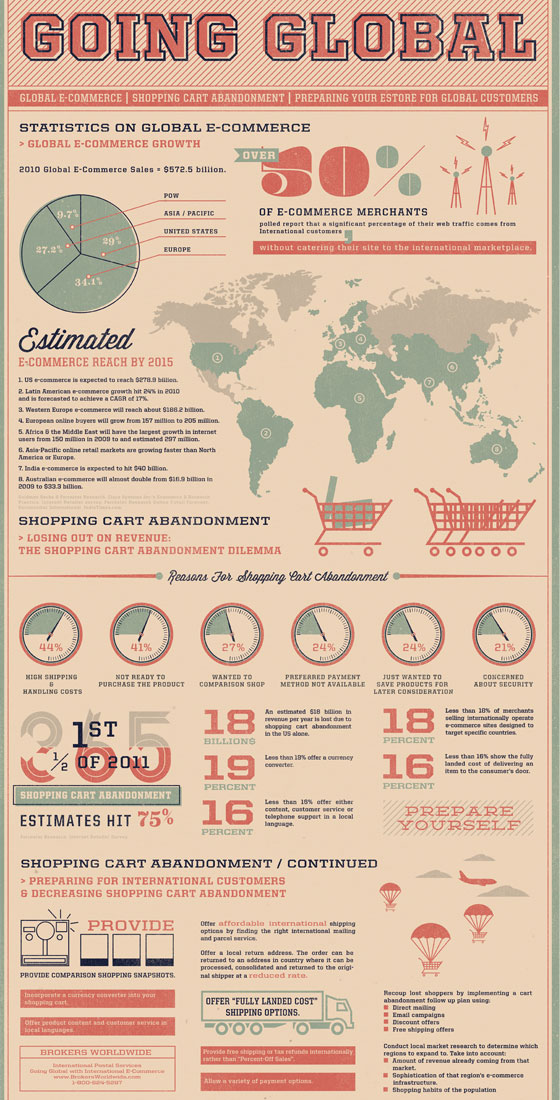 Going-Global 50 Best Infographics Designs Inspirations
