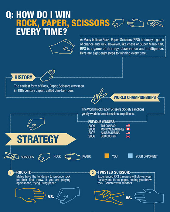 How-do-i-win-rock-paper-scissors-every-time 50 Best Infographics Designs Inspirations