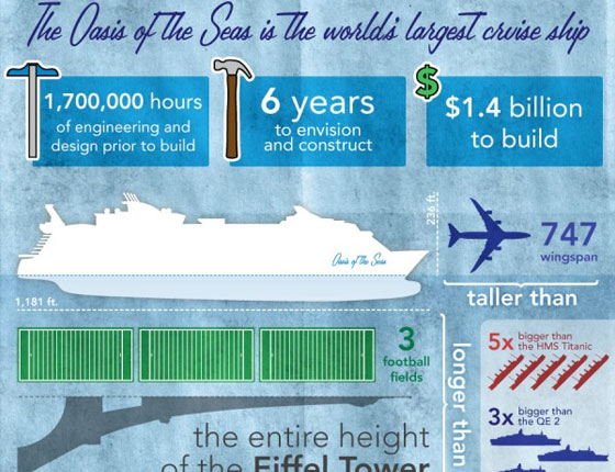 The-Life-of-a-Cruise-Ship-Infographic 50 Best Infographics Designs Inspirations