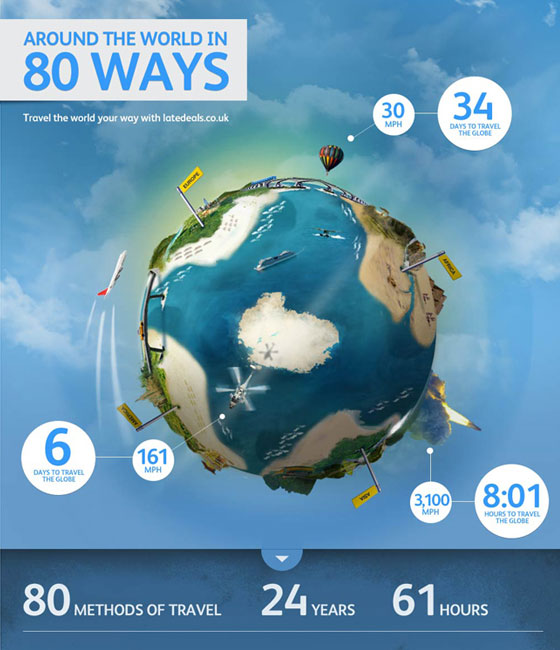 around-the-world-in-80-ways 50 Best Infographics Designs Inspirations