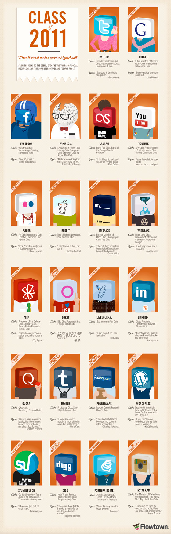 if-social-media-were-a-high-school 50 Best Infographics Designs Inspirations