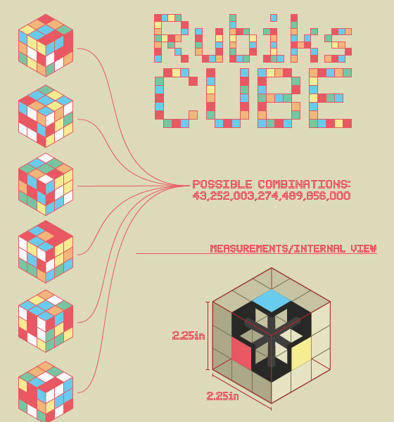 rubiks-cube 50 Best Infographics Designs Inspirations