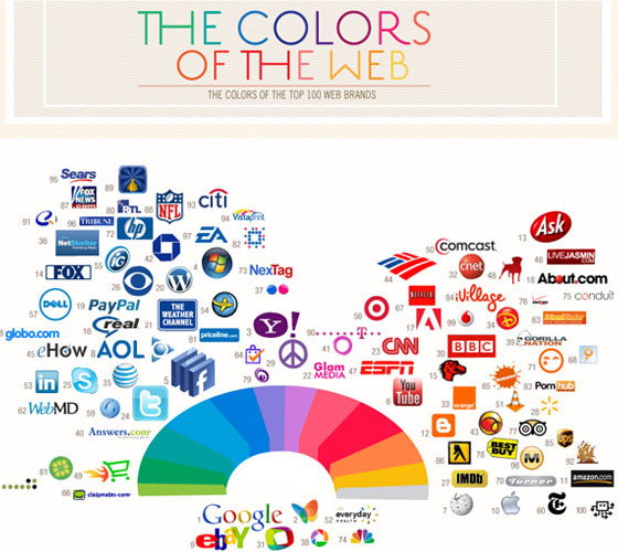top-web-brand-colors 50 Best Infographics Designs Inspirations