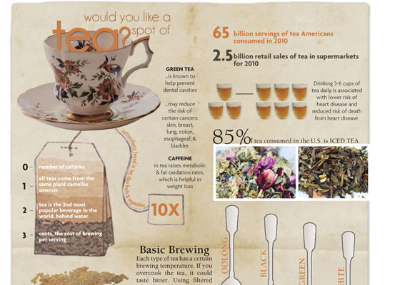 Tea GreenLiving