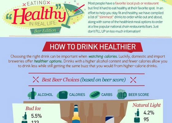 eating 30+ Healthcare Infographics Designs