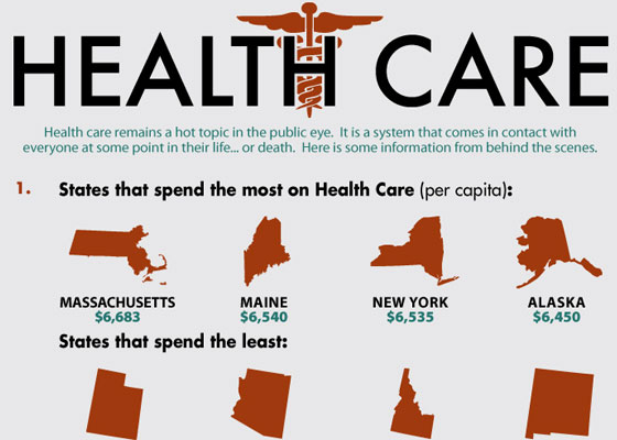 Aarp Health Insurance >> 30+ Healthcare Infographics Designs - Web3mantra
