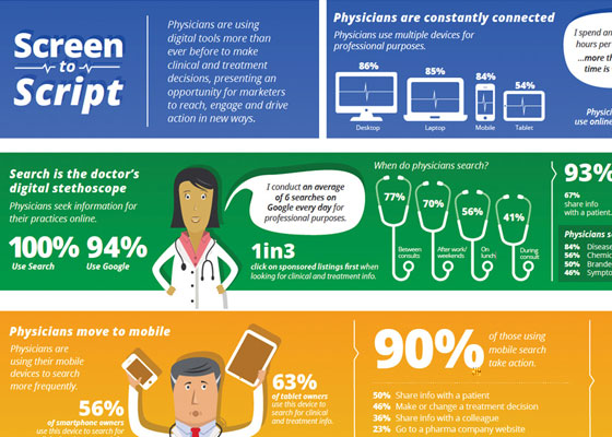 think 30+ Healthcare Infographics Designs