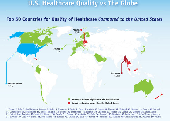 ushealthquality 30+ Healthcare Infographics Designs