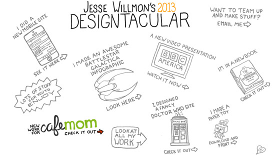 jessewillmon 35 Increase Your Creativity to Inspirational Design Portfolios