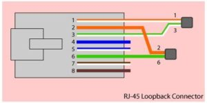 loopback connector