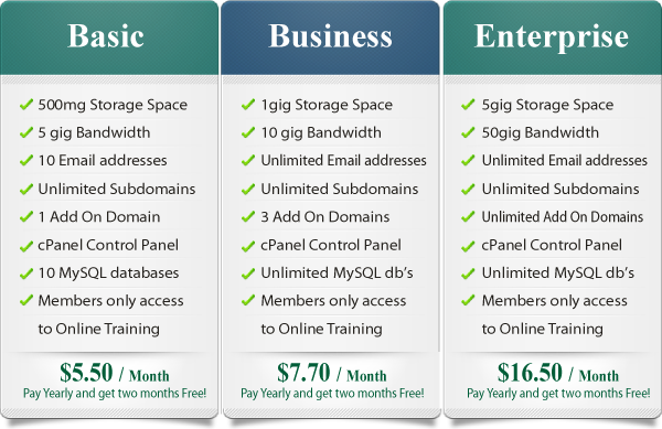 webhosting plan and prices