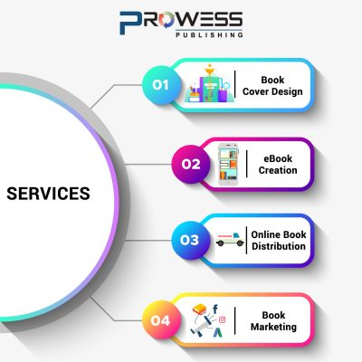 prowess Services